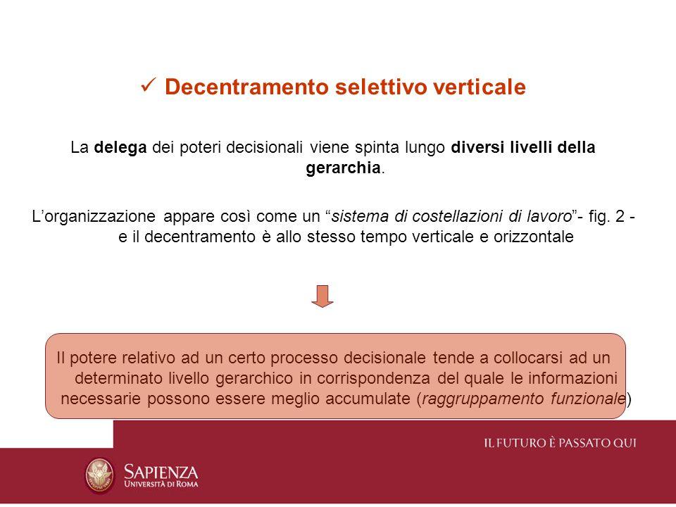 Decentramento selettivo verticale La delega dei poteri decisionali viene spinta lungo diversi livelli della gerarchia. Lorganizzazione appare così com