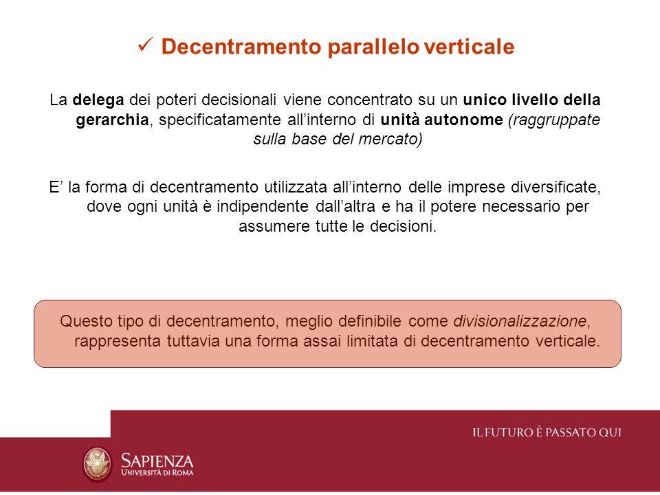 Decentramento parallelo verticale La delega dei poteri decisionali viene concentrato su un unico livello della gerarchia, specificatamente allinterno