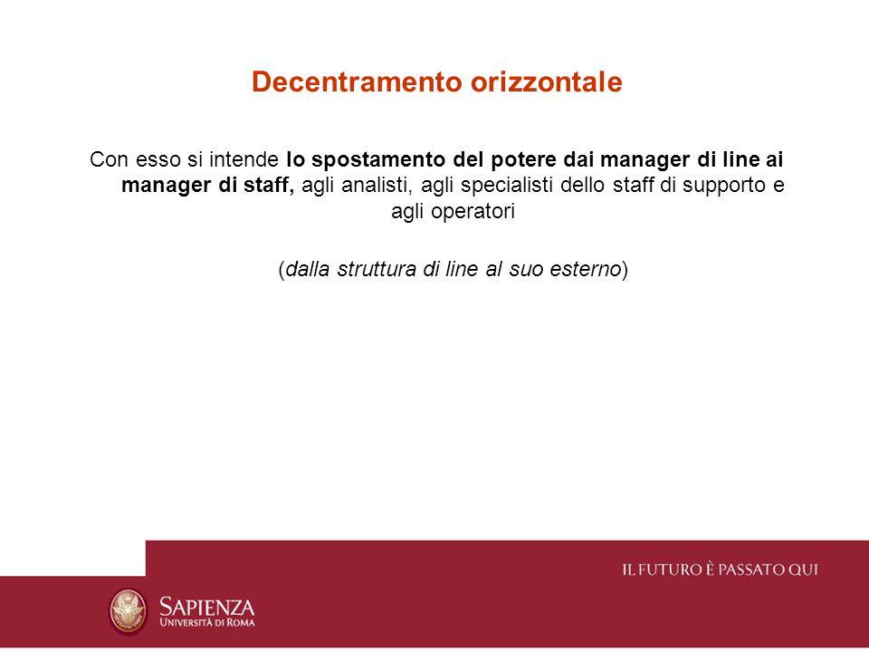 Decentramento orizzontale Con esso si intende lo spostamento del potere dai manager di line ai manager di staff, agli analisti, agli specialisti dello