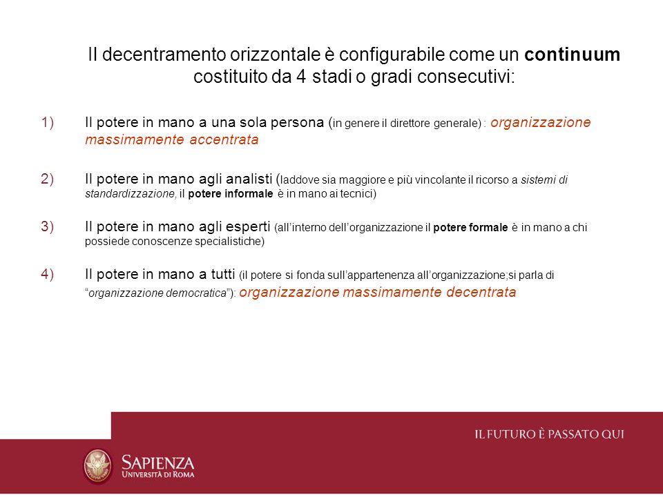 Il decentramento orizzontale è configurabile come un continuum costituito da 4 stadi o gradi consecutivi: 1)Il potere in mano a una sola persona ( in