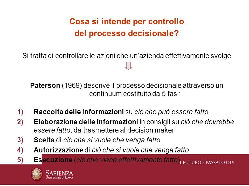 Cosa si intende per controllo del processo decisionale? Si tratta di controllare le azioni che unazienda effettivamente svolge Paterson (1969) descriv