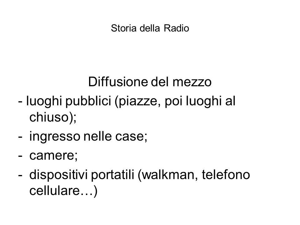 Storia della Radio Diffusione del mezzo - luoghi pubblici (piazze, poi luoghi al chiuso); -ingresso nelle case; -camere; -dispositivi portatili (walkm