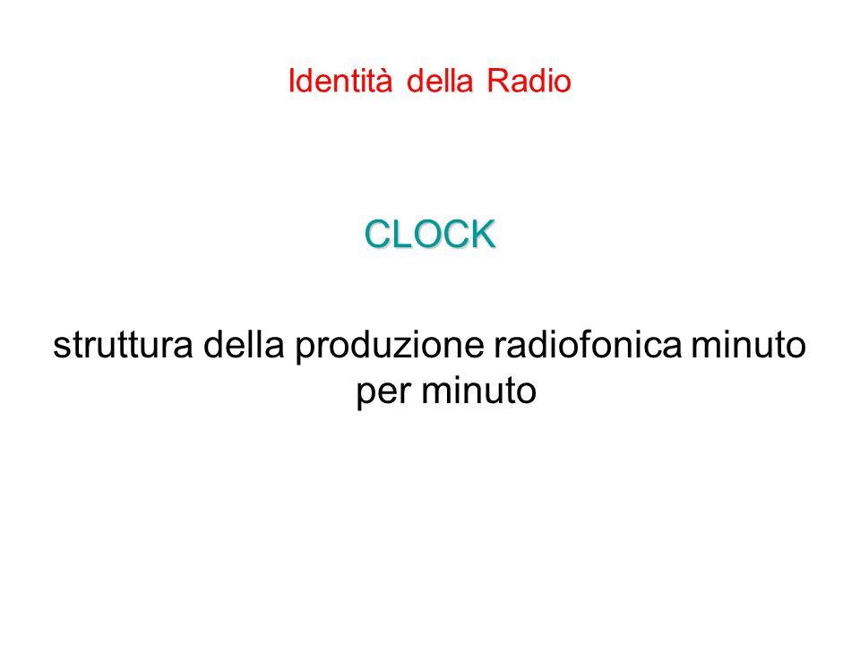 Identità della Radio CLOCK struttura della produzione radiofonica minuto per minuto