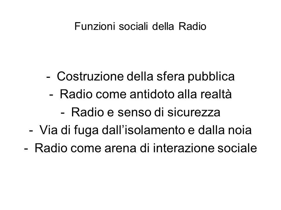 Funzioni sociali della Radio -Costruzione della sfera pubblica -Radio come antidoto alla realtà -Radio e senso di sicurezza -Via di fuga dallisolament