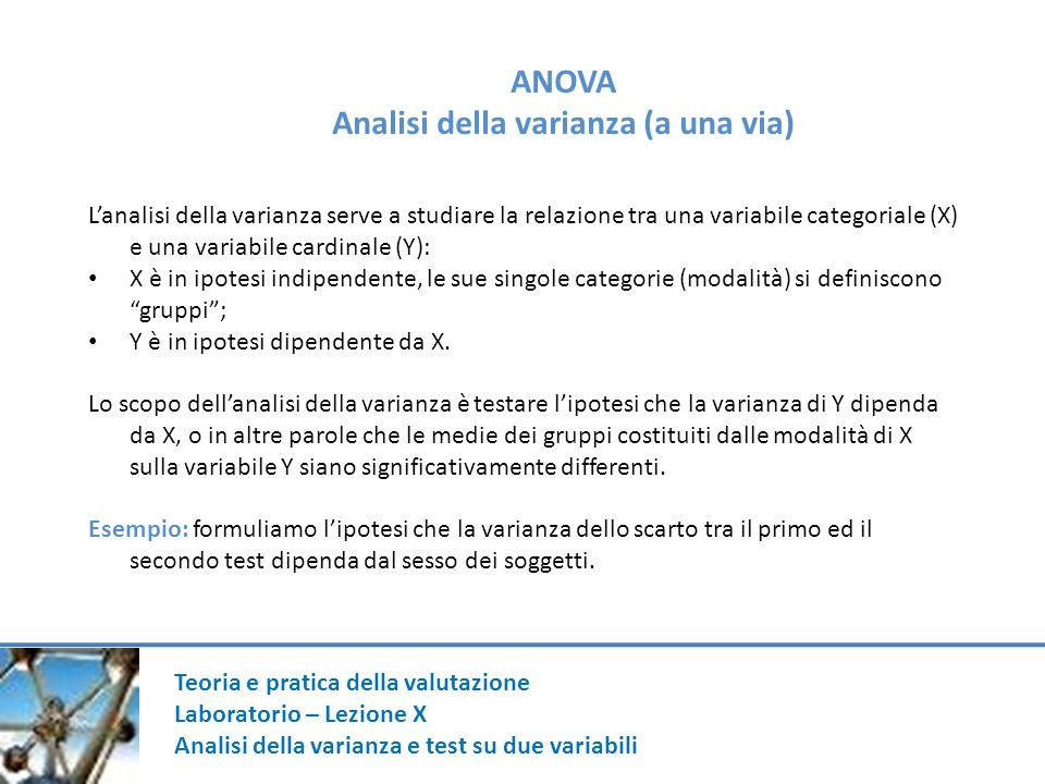 Teoria e pratica della valutazione Laboratorio – Lezione X Analisi della varianza e test su due variabili ANOVA Analisi della varianza (a una via) Lan