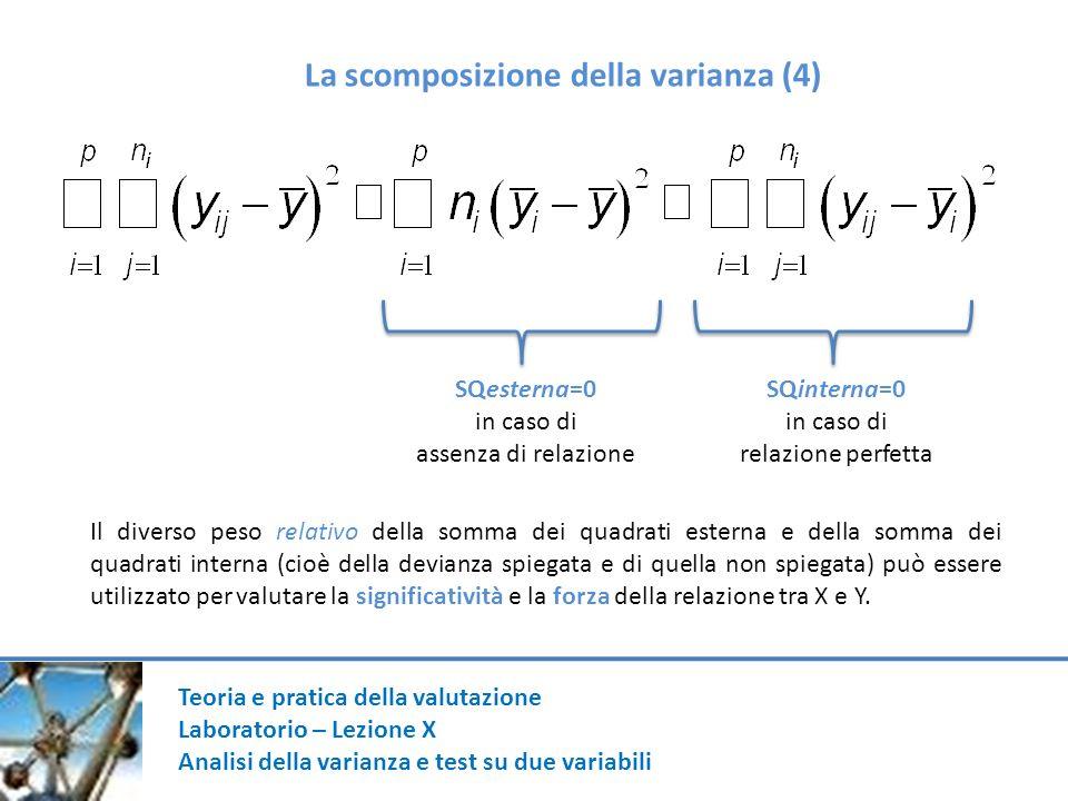 Teoria e pratica della valutazione Laboratorio – Lezione X Analisi della varianza e test su due variabili SQesterna=0 in caso di assenza di relazione
