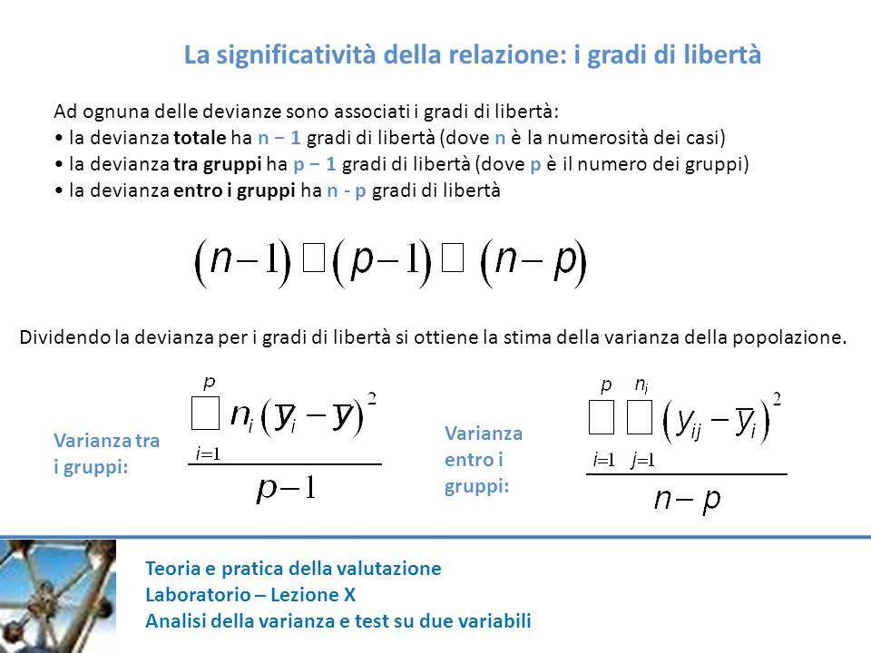 Teoria e pratica della valutazione Laboratorio – Lezione X Analisi della varianza e test su due variabili Ad ognuna delle devianze sono associati i gr