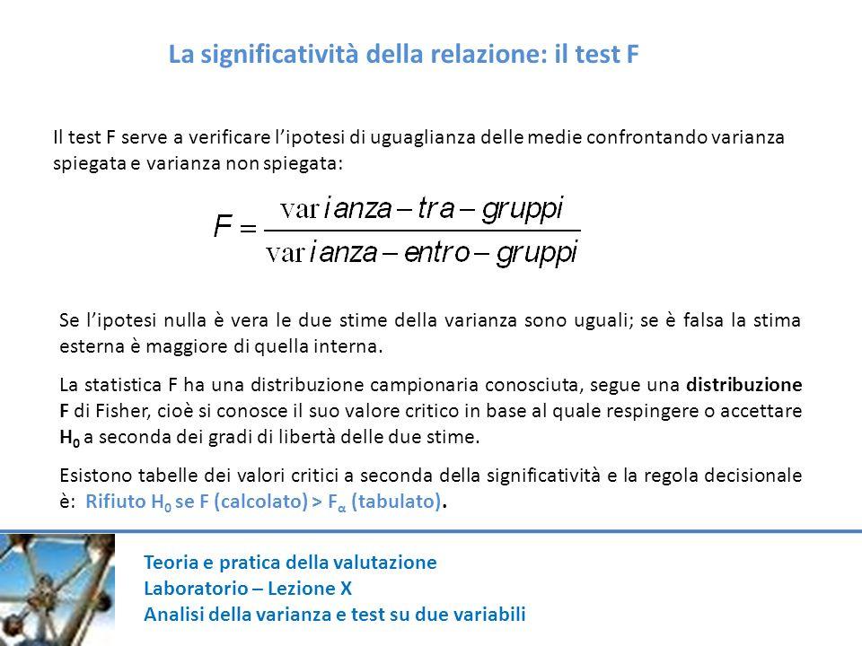 Teoria e pratica della valutazione Laboratorio – Lezione X Analisi della varianza e test su due variabili La significatività della relazione: il test