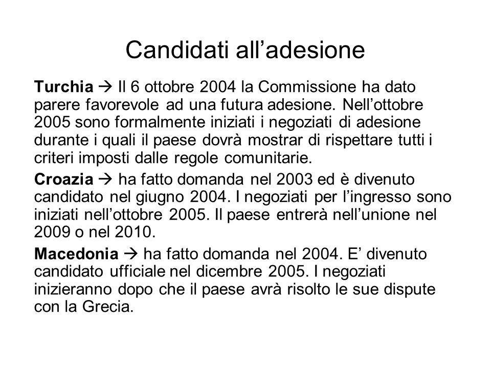 Candidati alladesione Turchia Il 6 ottobre 2004 la Commissione ha dato parere favorevole ad una futura adesione.