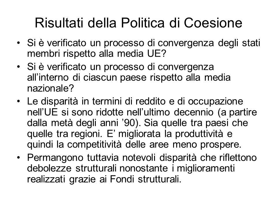 Risultati della Politica di Coesione Si è verificato un processo di convergenza degli stati membri rispetto alla media UE.