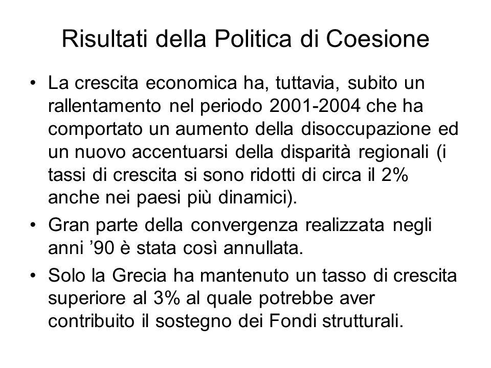Risultati della Politica di Coesione Il rallentamento economico ha inciso sulloccupazione facendo) o rallentare (Grecia, Spagna, Irlanda) i tassi di crescita.