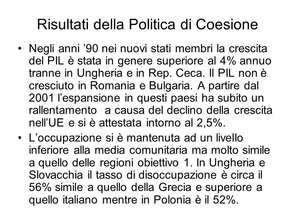 Risultati della Politica di Coesione La crescita nei nuovi membri non è stata equilibrata dal punto di vista regionale.