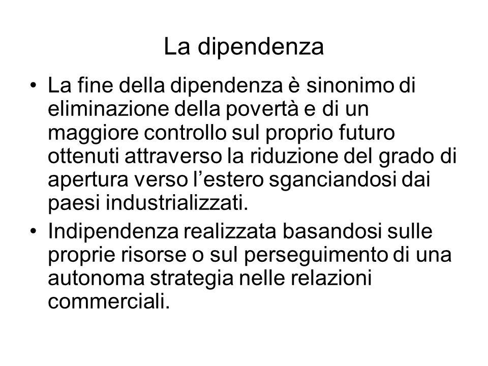 La dipendenza La fine della dipendenza è sinonimo di eliminazione della povertà e di un maggiore controllo sul proprio futuro ottenuti attraverso la riduzione del grado di apertura verso lestero sganciandosi dai paesi industrializzati.