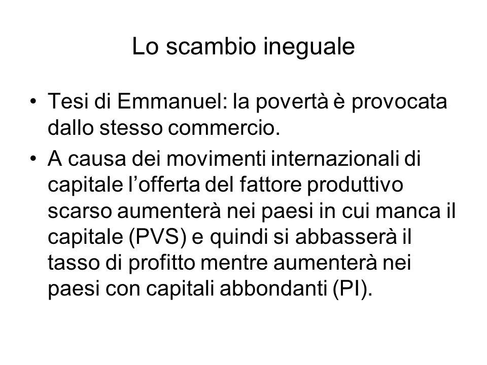 Lo scambio ineguale Tesi di Emmanuel: la povertà è provocata dallo stesso commercio. A causa dei movimenti internazionali di capitale lofferta del fat