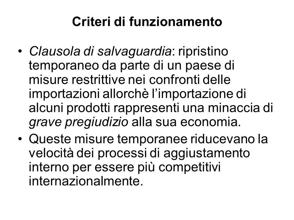 Criteri di funzionamento Clausola di salvaguardia: ripristino temporaneo da parte di un paese di misure restrittive nei confronti delle importazioni a