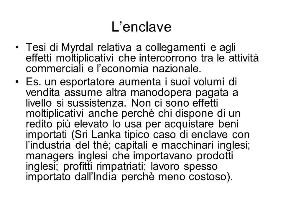 Lenclave Tesi di Myrdal relativa a collegamenti e agli effetti moltiplicativi che intercorrono tra le attività commerciali e leconomia nazionale. Es.