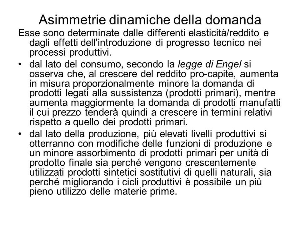 Asimmetrie dinamiche della domanda Esse sono determinate dalle differenti elasticità/reddito e dagli effetti dellintroduzione di progresso tecnico nei processi produttivi.