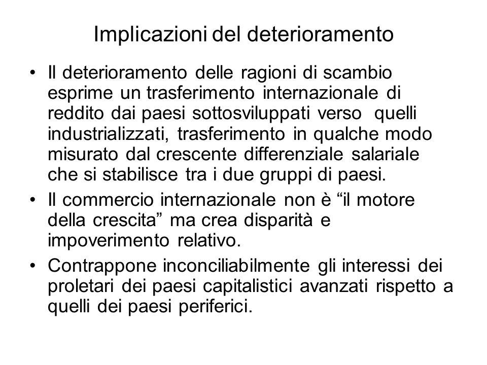 Implicazioni del deterioramento Il deterioramento delle ragioni di scambio esprime un trasferimento internazionale di reddito dai paesi sottosviluppat