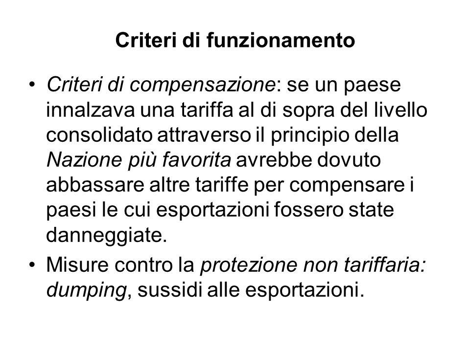 Criteri di funzionamento Criteri di compensazione: se un paese innalzava una tariffa al di sopra del livello consolidato attraverso il principio della