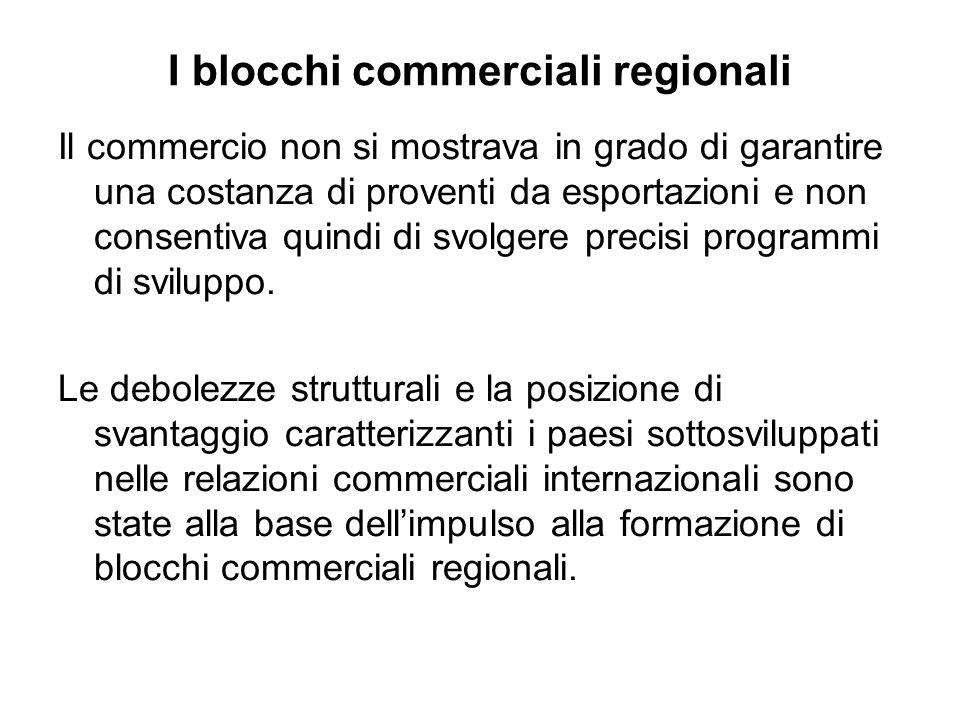 I blocchi commerciali regionali Il commercio non si mostrava in grado di garantire una costanza di proventi da esportazioni e non consentiva quindi di svolgere precisi programmi di sviluppo.