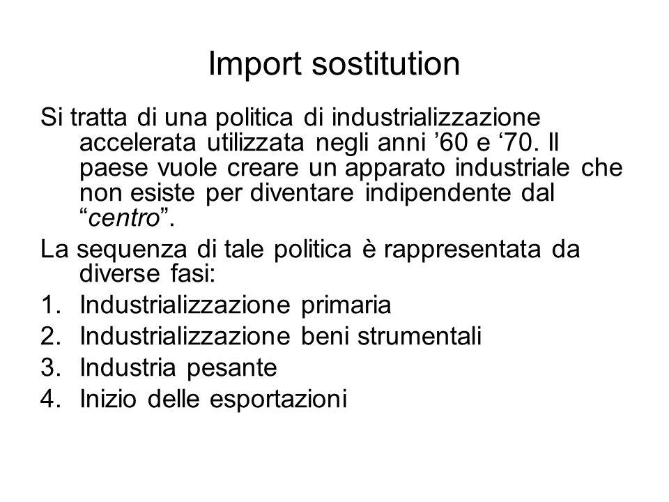 Import sostitution Si tratta di una politica di industrializzazione accelerata utilizzata negli anni 60 e 70. Il paese vuole creare un apparato indust