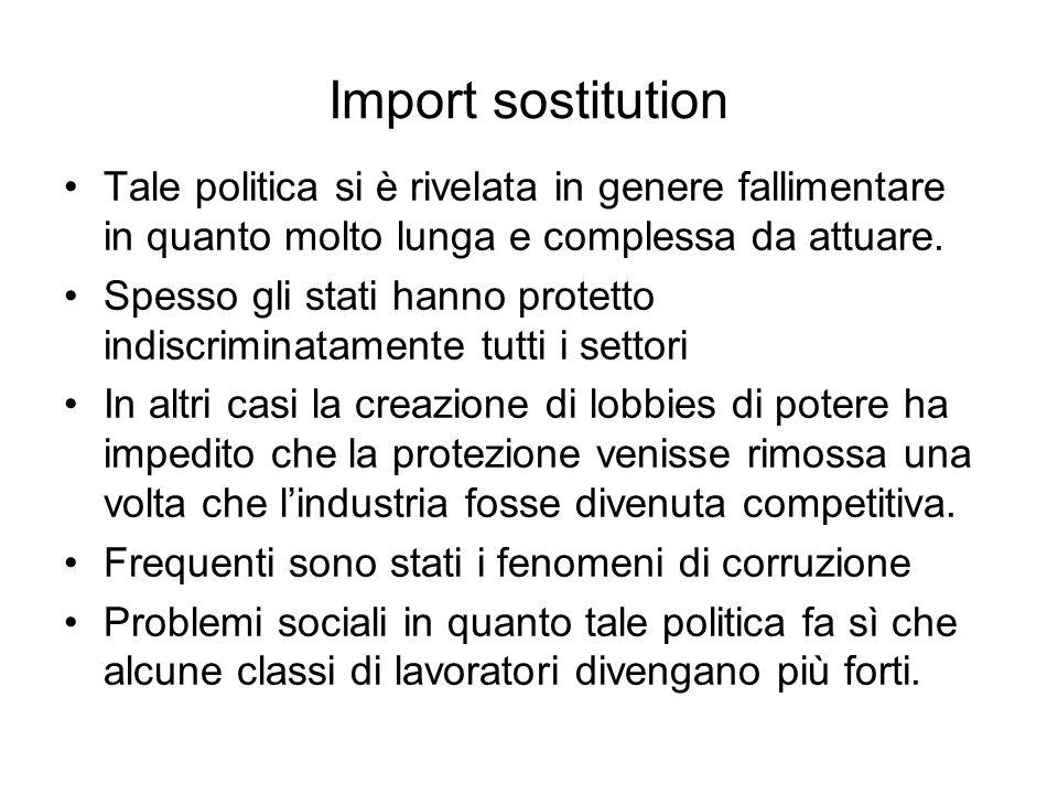 Import sostitution Tale politica si è rivelata in genere fallimentare in quanto molto lunga e complessa da attuare. Spesso gli stati hanno protetto in