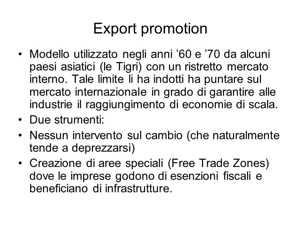Export promotion Modello utilizzato negli anni 60 e 70 da alcuni paesi asiatici (le Tigri) con un ristretto mercato interno. Tale limite li ha indotti