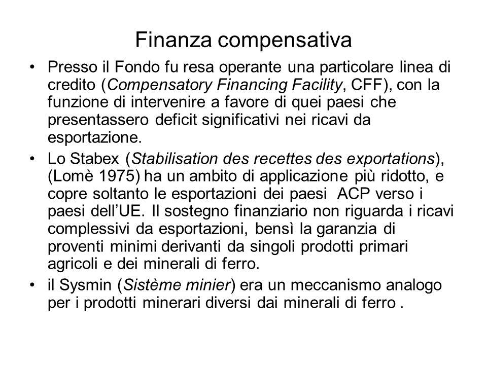 Finanza compensativa Presso il Fondo fu resa operante una particolare linea di credito (Compensatory Financing Facility, CFF), con la funzione di intervenire a favore di quei paesi che presentassero deficit significativi nei ricavi da esportazione.
