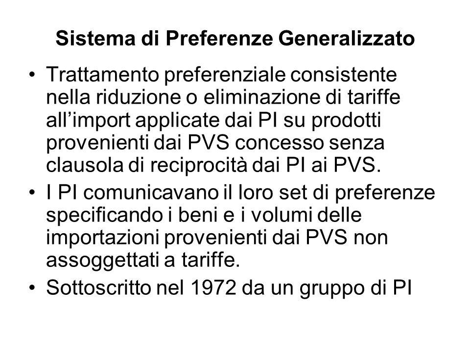Sistema di Preferenze Generalizzato Trattamento preferenziale consistente nella riduzione o eliminazione di tariffe allimport applicate dai PI su prodotti provenienti dai PVS concesso senza clausola di reciprocità dai PI ai PVS.