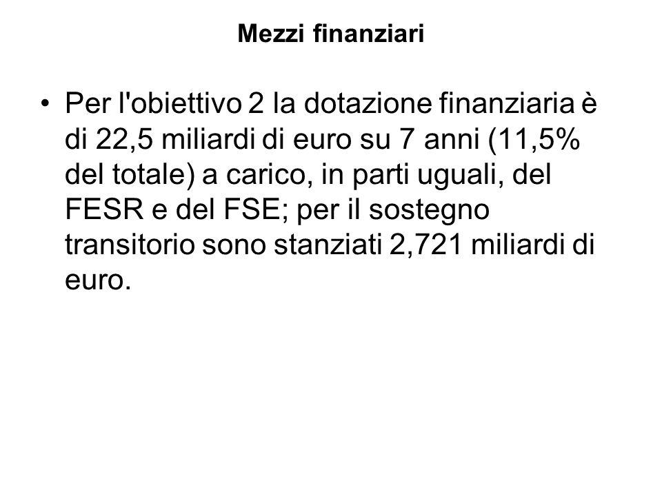 Mezzi finanziari Per l obiettivo 2 la dotazione finanziaria è di 22,5 miliardi di euro su 7 anni (11,5% del totale) a carico, in parti uguali, del FESR e del FSE; per il sostegno transitorio sono stanziati 2,721 miliardi di euro.