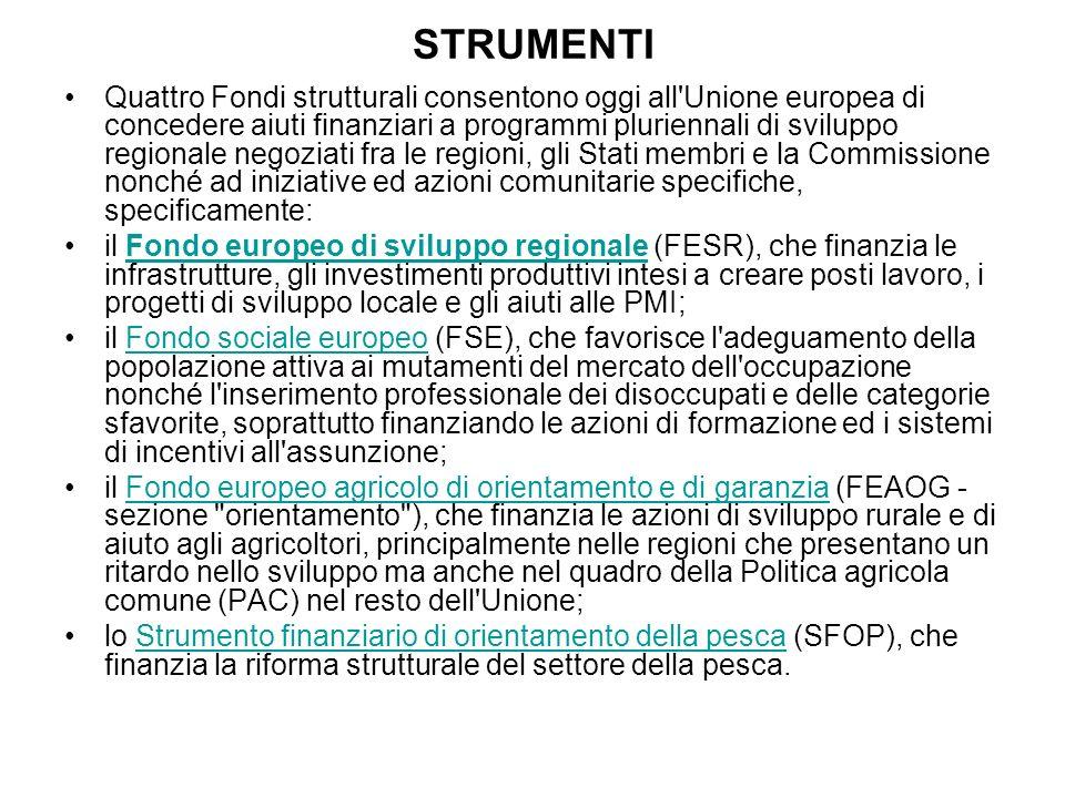 STRUMENTI Quattro Fondi strutturali consentono oggi all Unione europea di concedere aiuti finanziari a programmi pluriennali di sviluppo regionale negoziati fra le regioni, gli Stati membri e la Commissione nonché ad iniziative ed azioni comunitarie specifiche, specificamente: il Fondo europeo di sviluppo regionale (FESR), che finanzia le infrastrutture, gli investimenti produttivi intesi a creare posti lavoro, i progetti di sviluppo locale e gli aiuti alle PMI;Fondo europeo di sviluppo regionale il Fondo sociale europeo (FSE), che favorisce l adeguamento della popolazione attiva ai mutamenti del mercato dell occupazione nonché l inserimento professionale dei disoccupati e delle categorie sfavorite, soprattutto finanziando le azioni di formazione ed i sistemi di incentivi all assunzione;Fondo sociale europeo il Fondo europeo agricolo di orientamento e di garanzia (FEAOG - sezione orientamento ), che finanzia le azioni di sviluppo rurale e di aiuto agli agricoltori, principalmente nelle regioni che presentano un ritardo nello sviluppo ma anche nel quadro della Politica agricola comune (PAC) nel resto dell Unione;Fondo europeo agricolo di orientamento e di garanzia lo Strumento finanziario di orientamento della pesca (SFOP), che finanzia la riforma strutturale del settore della pesca.Strumento finanziario di orientamento della pesca