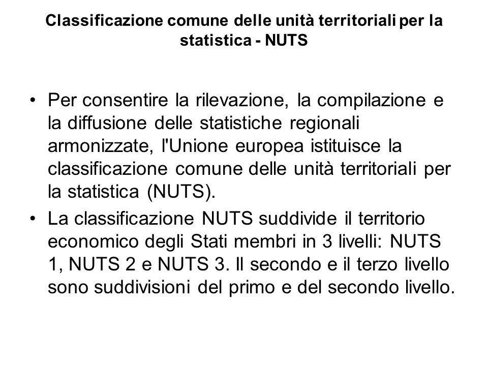 Classificazione comune delle unità territoriali per la statistica - NUTS Per consentire la rilevazione, la compilazione e la diffusione delle statistiche regionali armonizzate, l Unione europea istituisce la classificazione comune delle unità territoriali per la statistica (NUTS).