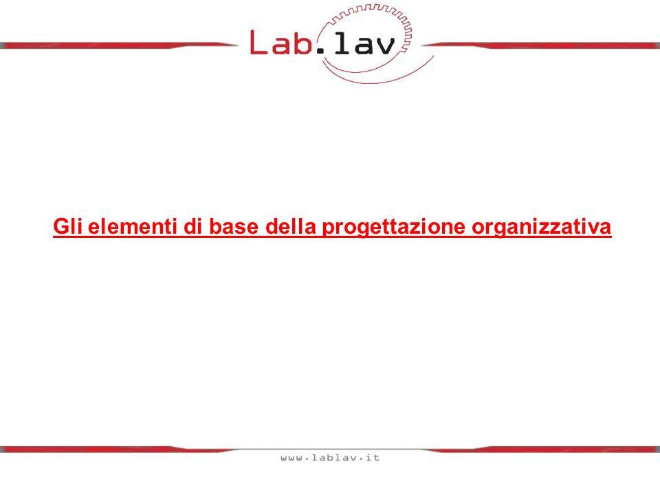 Organizzazione: complesso delle modalità secondo cui viene effettuata la divisione del lavoro in compiti distinti e realizzato il coordinamento.