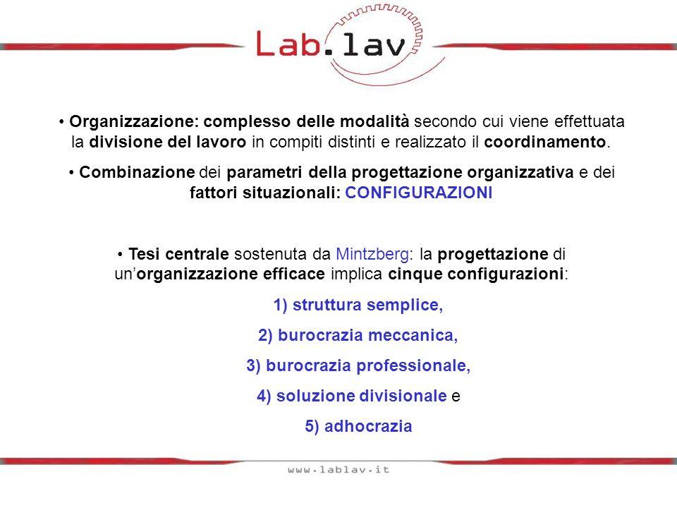 I cinque meccanismi di coordinamento