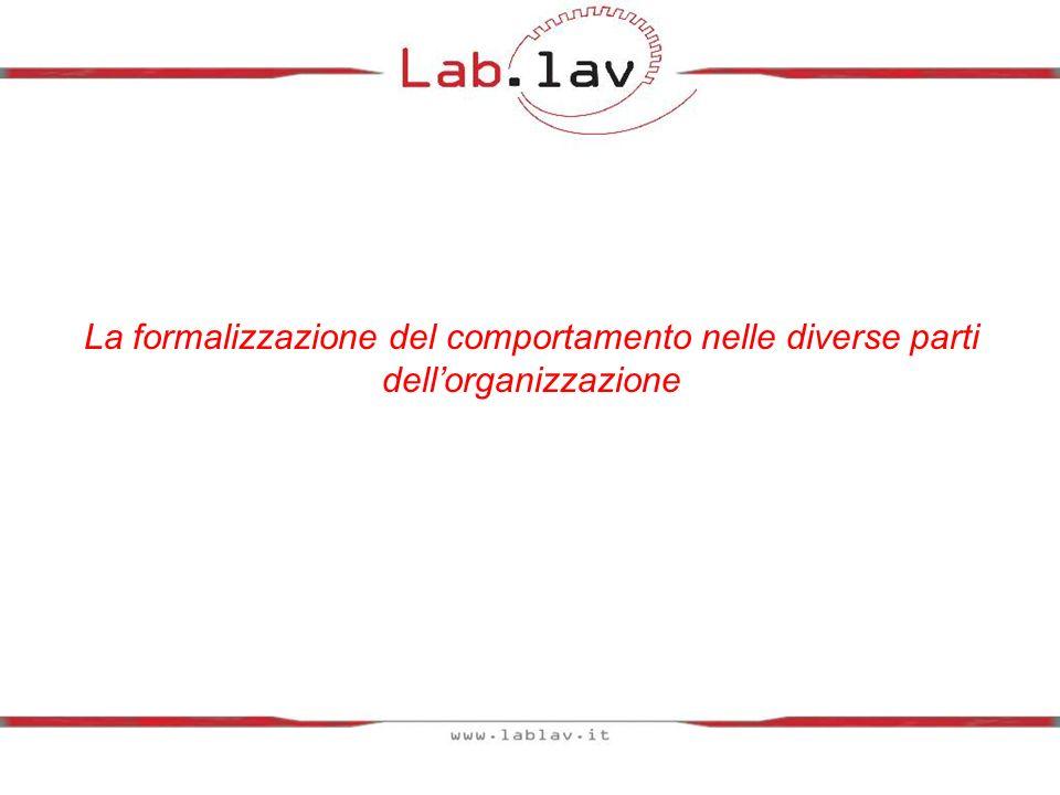 La formalizzazione del comportamento nelle diverse parti dellorganizzazione