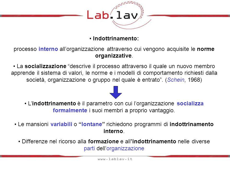 Indottrinamento: processo interno allorganizzazione attraverso cui vengono acquisite le norme organizzative.