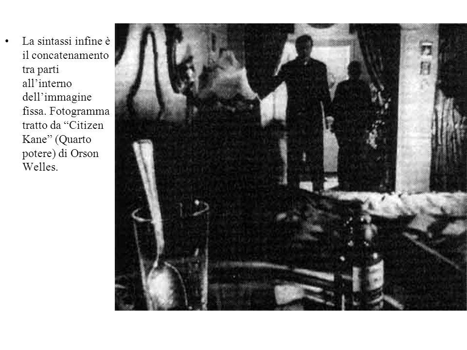 La sintassi infine è il concatenamento tra parti allinterno dellimmagine fissa. Fotogramma tratto da Citizen Kane (Quarto potere) di Orson Welles.