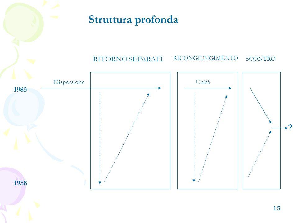 16 1. Analisi narratologica Personaggi