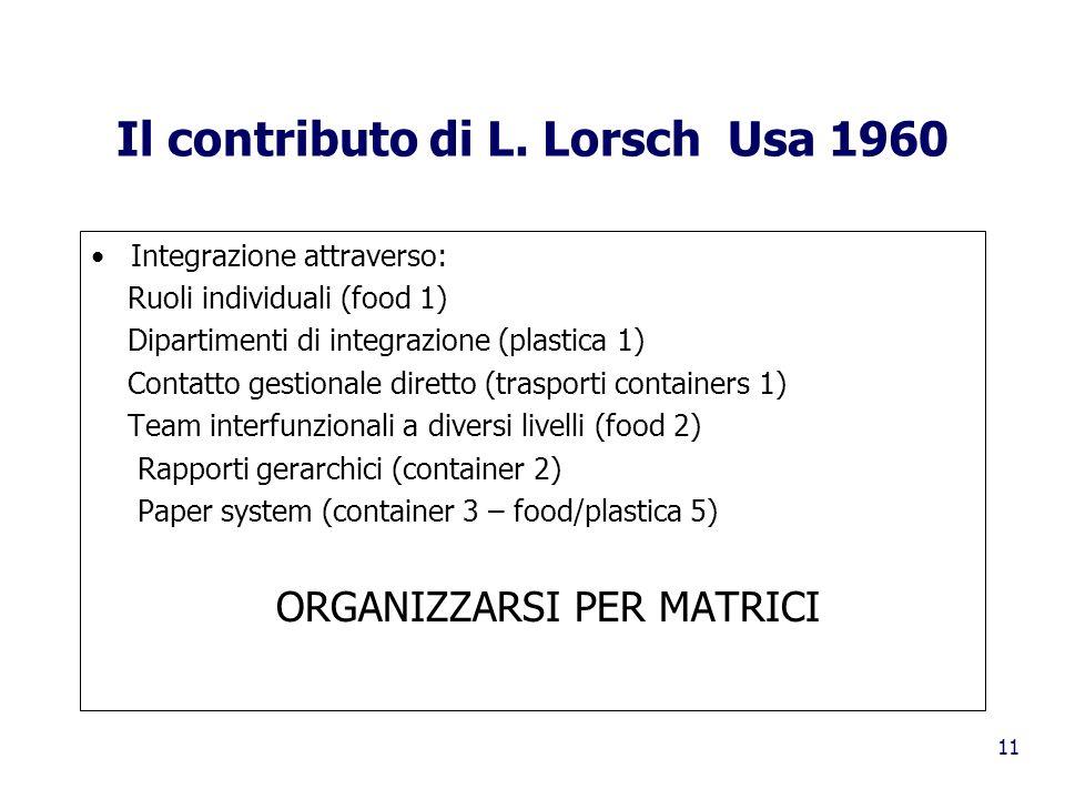 11 Il contributo di L. Lorsch Usa 1960 Integrazione attraverso: Ruoli individuali (food 1) Dipartimenti di integrazione (plastica 1) Contatto gestiona