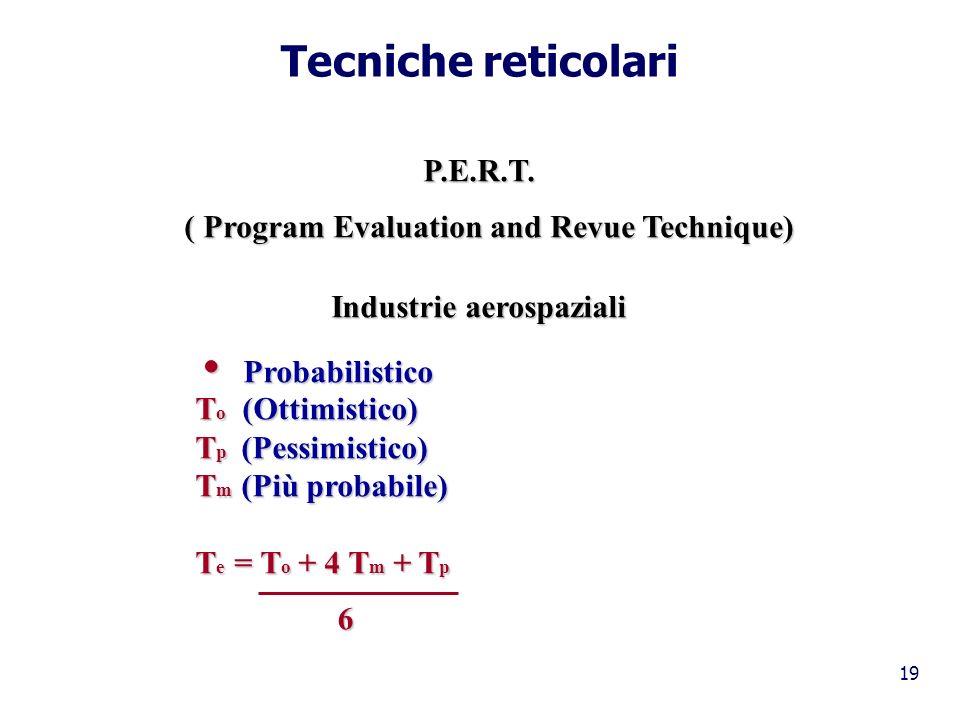19 Tecniche reticolariP.E.R.T. ( Program Evaluation and Revue Technique) Industrie aerospaziali Probabilistico Probabilistico T o (Ottimistico) T p (P