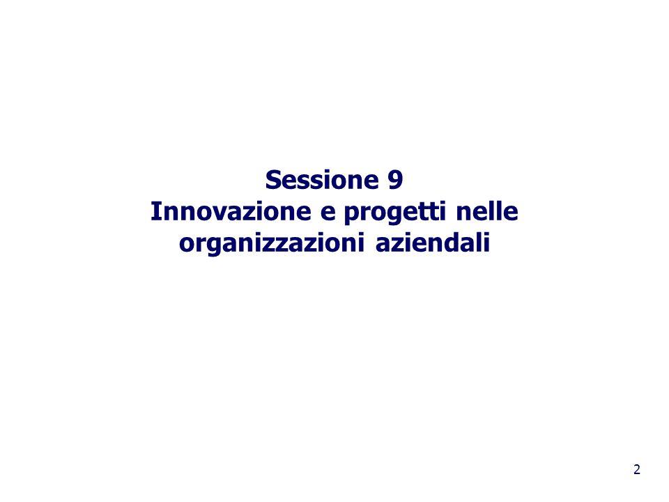 2 Sessione 9 Innovazione e progetti nelle organizzazioni aziendali