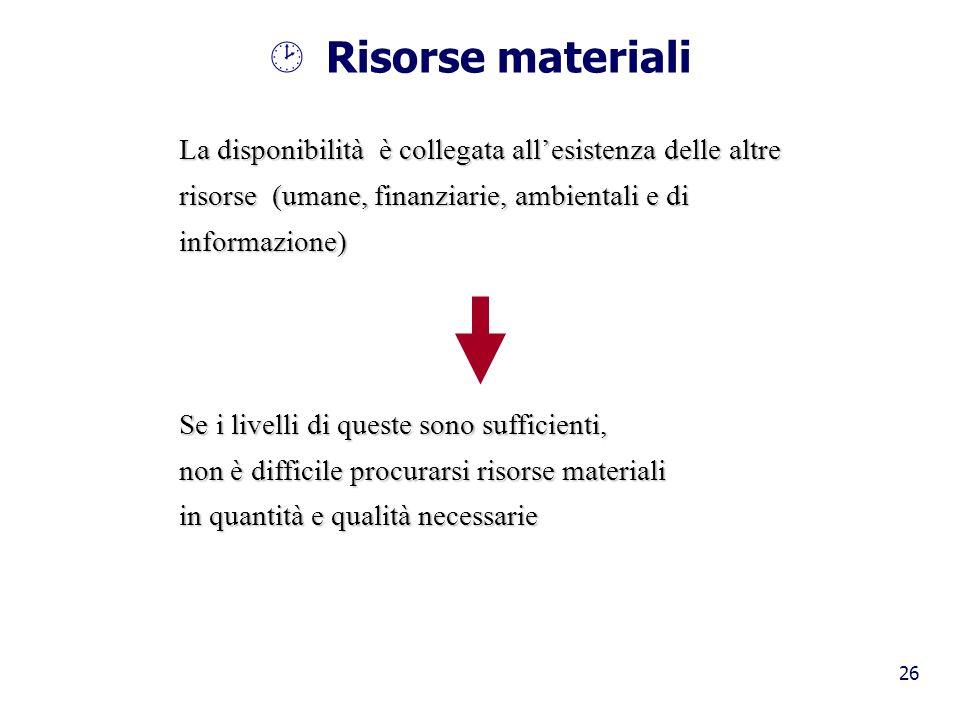 26 ¸ Risorse materiali La disponibilità è collegata allesistenza delle altre risorse (umane, finanziarie, ambientali e di informazione) Se i livelli d
