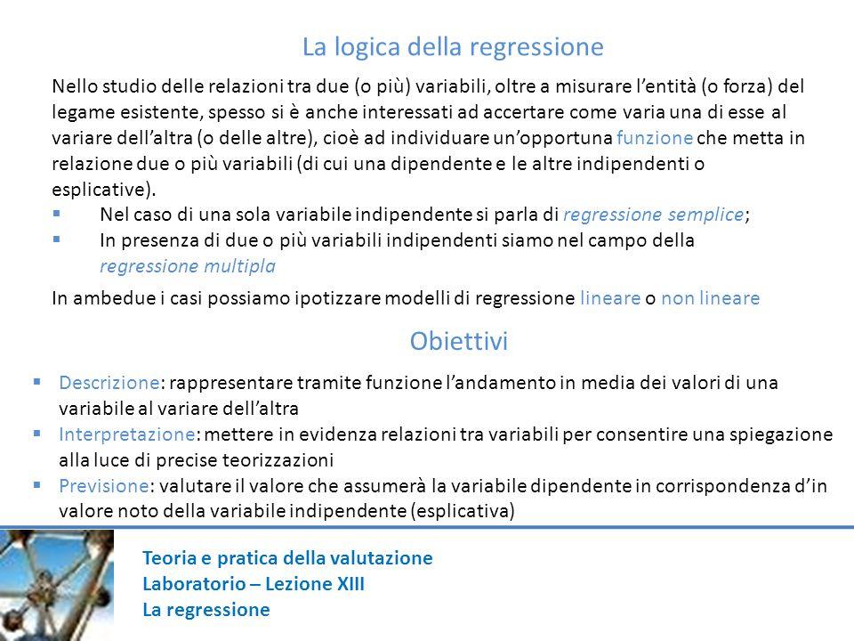 Teoria e pratica della valutazione Laboratorio – Lezione XIII La regressione Devianza spiegata e non spiegata: Regressione=devianza spiegata dalla retta Residuo= devianza non spiegata dalla retta