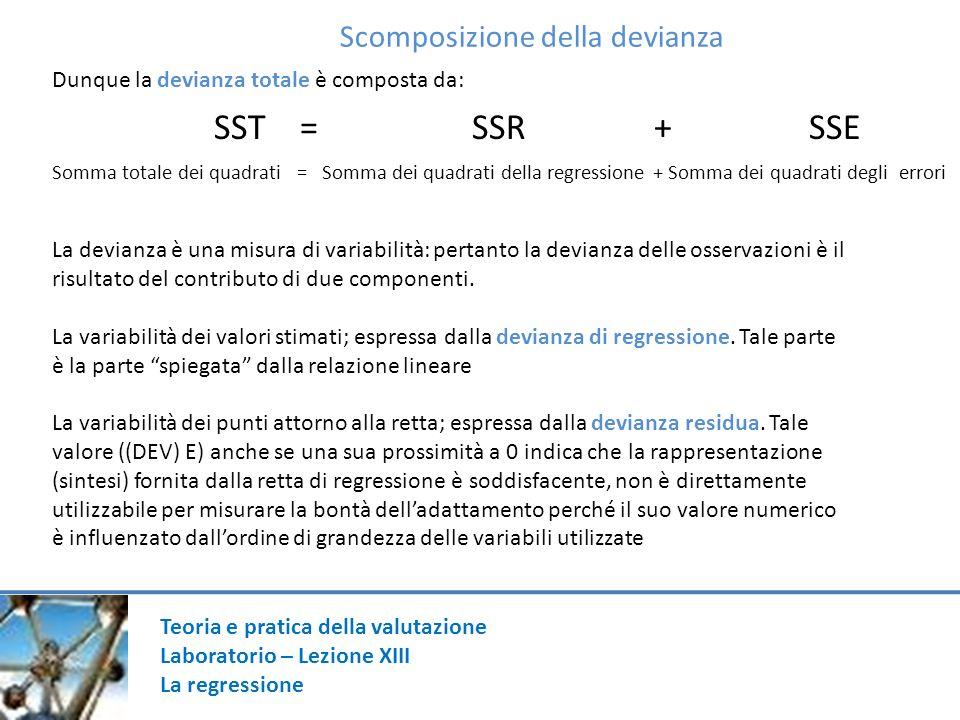 Teoria e pratica della valutazione Laboratorio – Lezione XIII La regressione Scomposizione della devianza Dunque la devianza totale è composta da: SST = SSR + SSE Somma totale dei quadrati = Somma dei quadrati della regressione + Somma dei quadrati degli errori La devianza è una misura di variabilità: pertanto la devianza delle osservazioni è il risultato del contributo di due componenti.