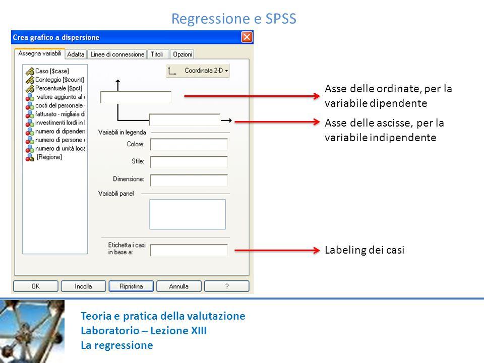 Teoria e pratica della valutazione Laboratorio – Lezione XIII La regressione Regressione e SPSS Asse delle ordinate, per la variabile dipendente Asse delle ascisse, per la variabile indipendente Labeling dei casi