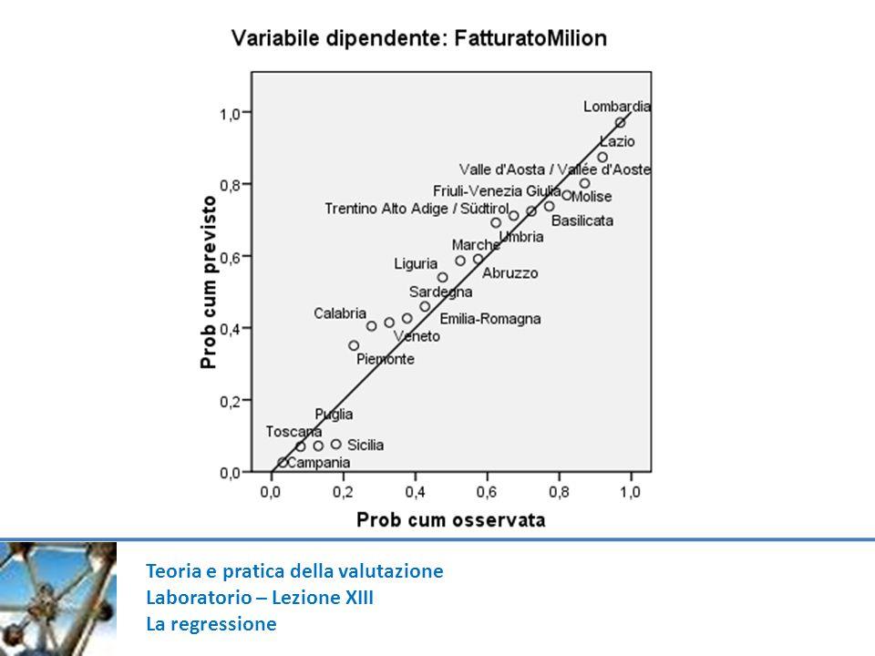 Teoria e pratica della valutazione Laboratorio – Lezione XIII La regressione