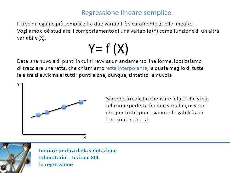 Regressione lineare Y X Più realistico invece è pensare ad una situazione in cui i punti (casi) si dispongano secondo un andamento lineiforme e, per tale motivo, sia possibile immaginare una retta che sintetizzi, meglio di altre rette possibili, linformazione data dai punti.