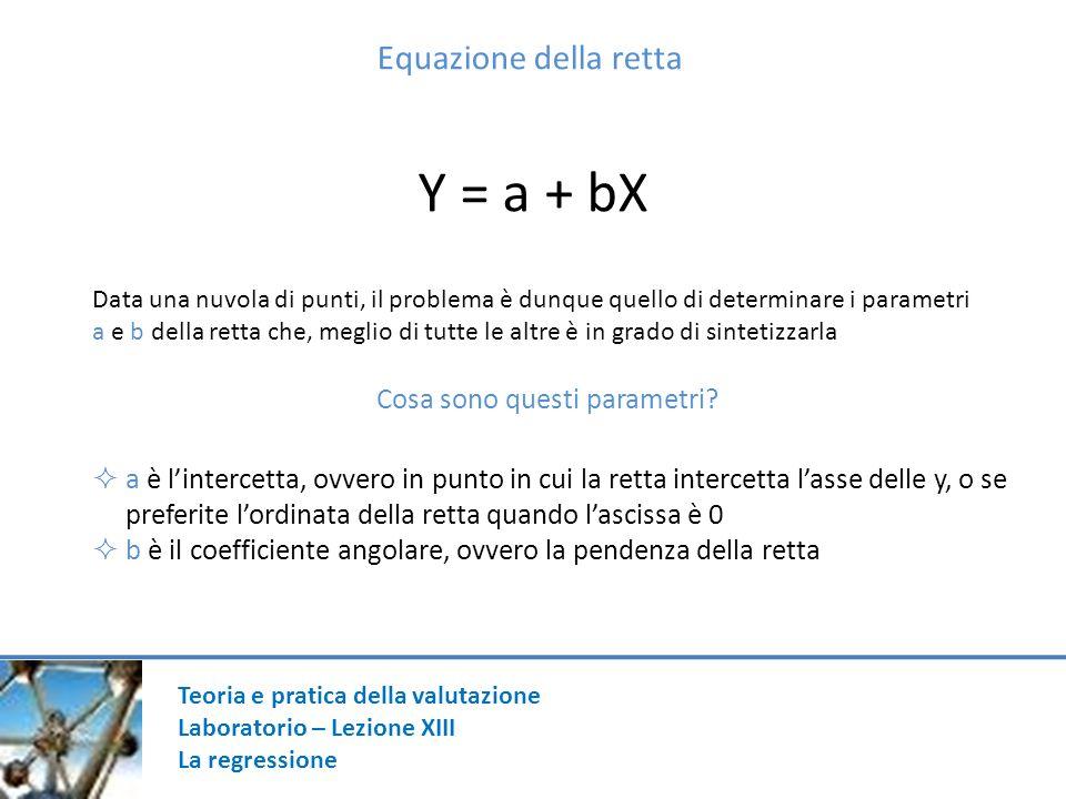 Equazione della retta Y = a + bX Data una nuvola di punti, il problema è dunque quello di determinare i parametri a e b della retta che, meglio di tutte le altre è in grado di sintetizzarla Cosa sono questi parametri.