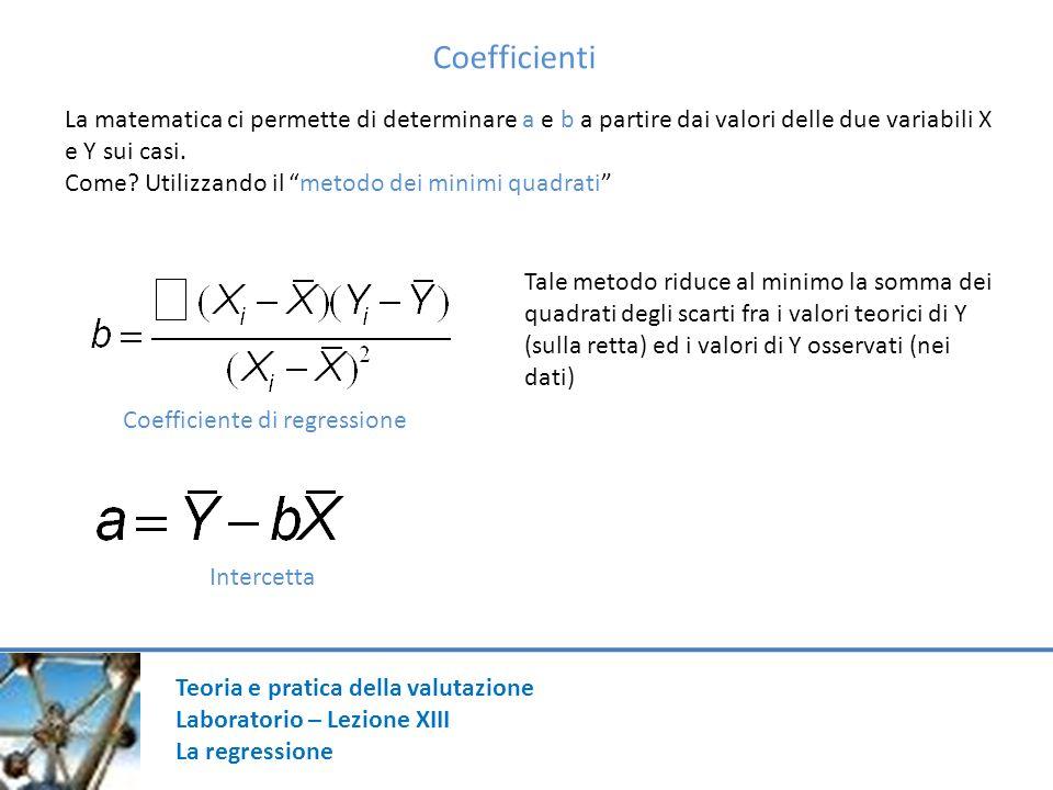 Coefficienti La matematica ci permette di determinare a e b a partire dai valori delle due variabili X e Y sui casi. Come? Utilizzando il metodo dei m