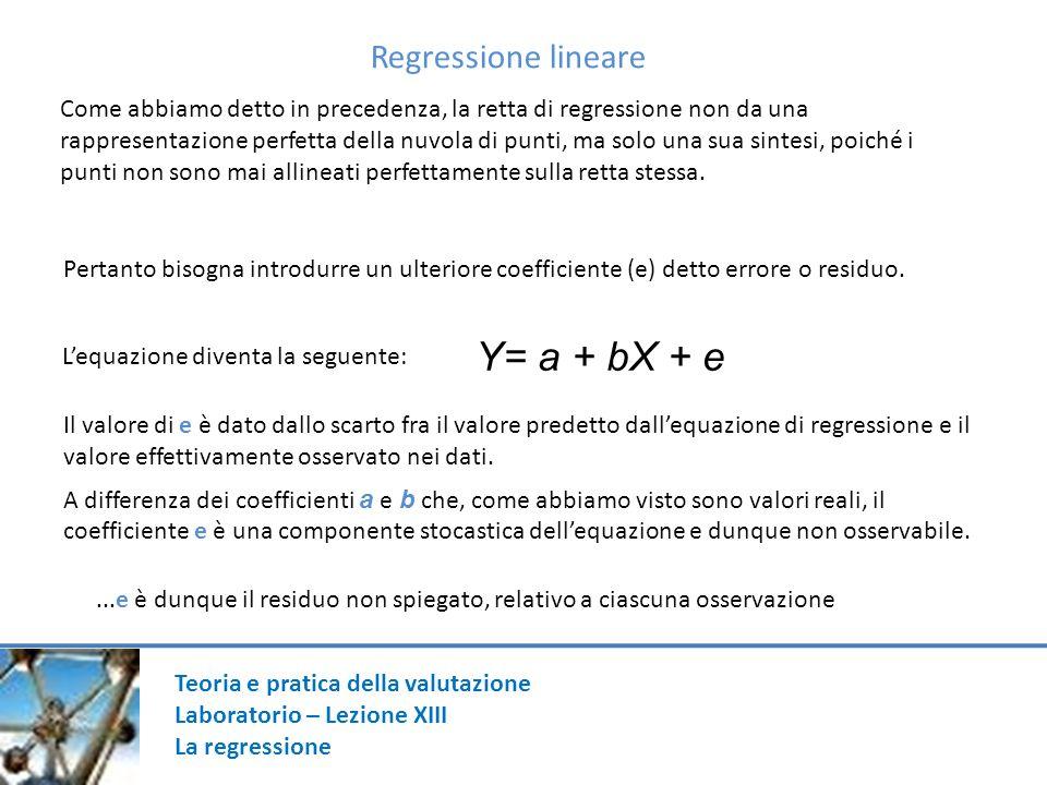 Regressione lineare Il residuo è definito come la differenza tra i valori osservati (y i )ed i corrispondenti valori teorici ( ), che si collocano sulla retta di regressione Ciascun residuo è dunque il valore numerico, riferito a ciascuna unità, rispetto al corrispondente valore osservato, che non è spiegato dalla relazione lineare con la variabile indipendente.